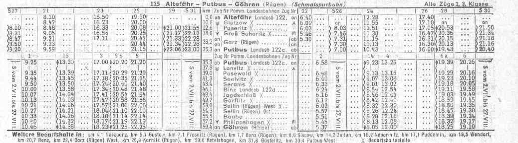 Fahrplan 125
